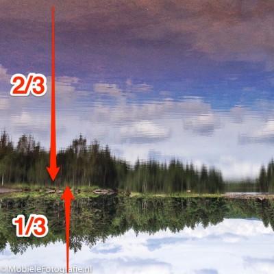De omgedraaide foto van het Noorse meertje: 2/3 spiegeling en 1/3 landschap. iPhone 4s