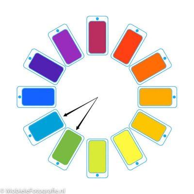 Analoge kleuren op de kleurencirkel.