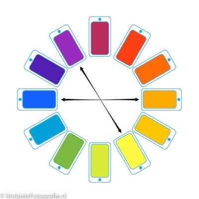 Tetradische kleuren op het kleurenwiel.